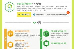민교수정중크레존_친환경금융실천학교_이벤트