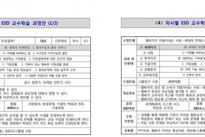 2014사회문제해결형_47_고교_햄버거는-맛있기만-할까005-2-horz
