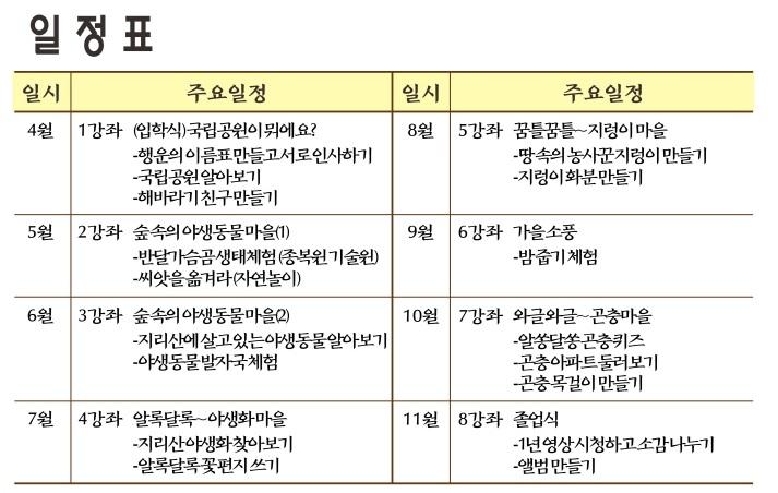 [전남] 꿈틀 꿈틀 자연학교