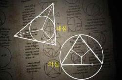 2.[학습지도안]중학교 차시대체형 프로그램-Activity Theory 적용 기하학습 프로그램