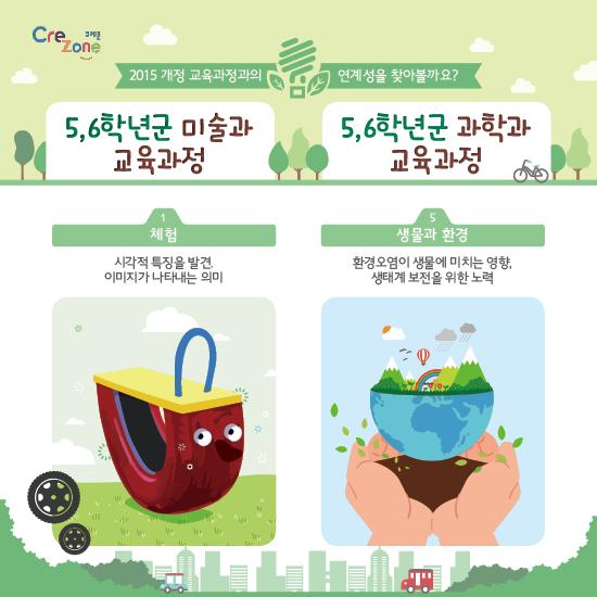 [크레존] 교사대상 진로체험 콘텐츠_카드뉴스_서울새활용플라자(환경)4