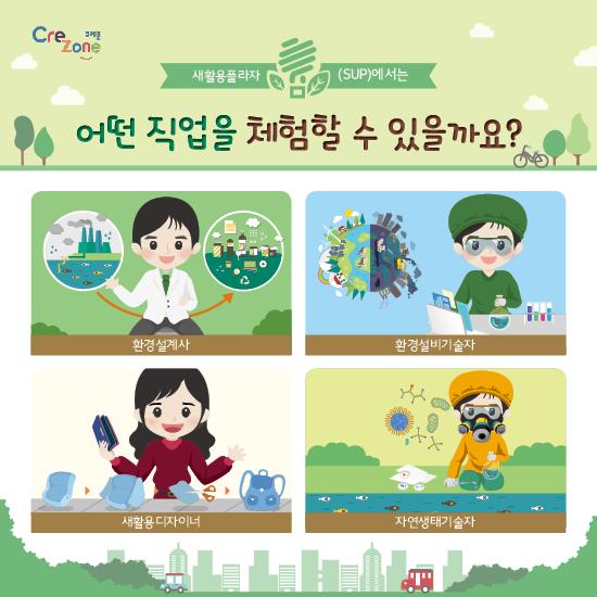 [크레존] 교사대상 진로체험 콘텐츠_카드뉴스_서울새활용플라자(환경)6