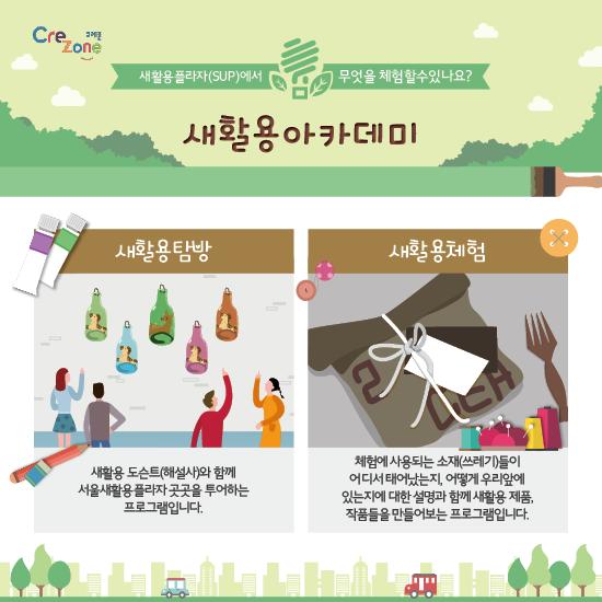 [크레존] 교사대상 진로체험 콘텐츠_카드뉴스_서울새활용플라자(환경)8