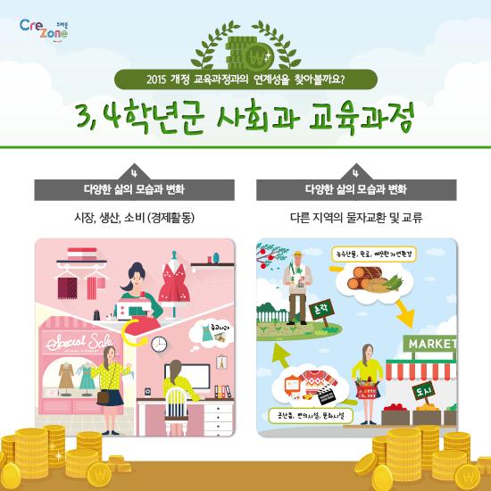 [크레존] 교사대상 진로체험 콘텐츠_카드뉴스_한국은행화폐박물관(경제)3