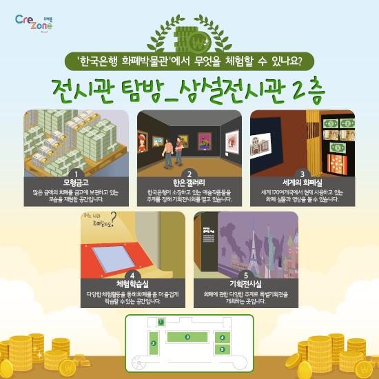 [크레존] 교사대상 진로체험 콘텐츠_카드뉴스_한국은행화폐박물관(경제)8
