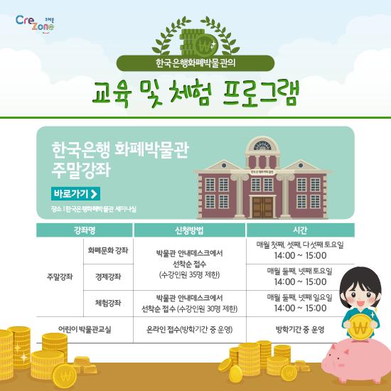 [크레존] 교사대상 진로체험 콘텐츠_카드뉴스_한국은행화폐박물관(경제)9