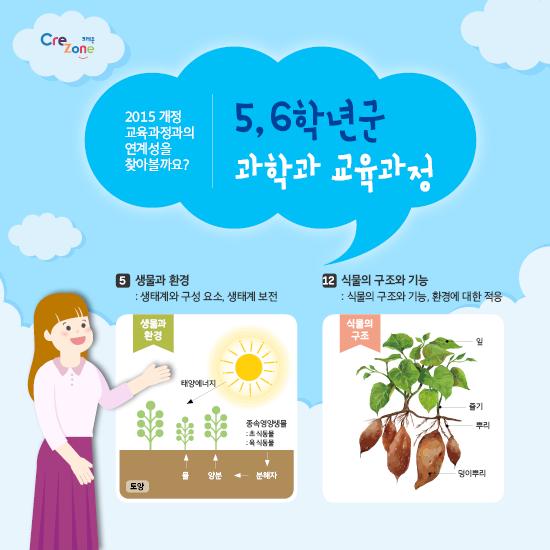 [크레존] 교사대상 진로체험 콘텐츠_카드뉴스_국립생태원(생태)5
