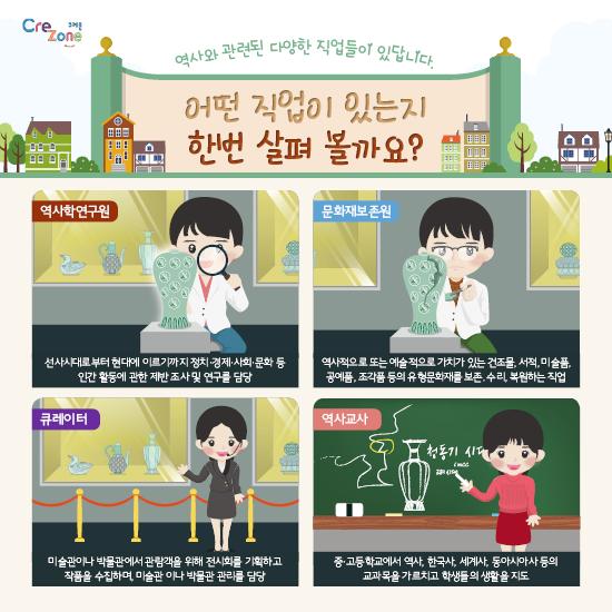[크레존] 교사대상 진로체험 콘텐츠_카드뉴스_대구 근대문화골목(역사)5