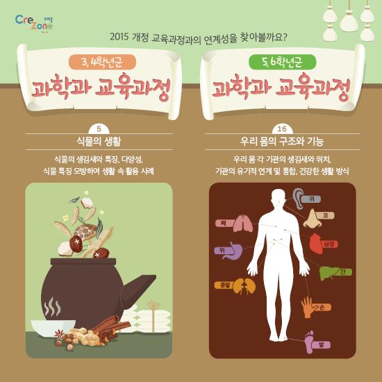 [크레존] 교사대상 진로체험 콘텐츠_카드뉴스_한국한의의학연구원(의학)3