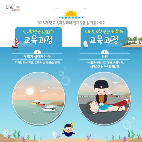 [크레존] 교사대상 진로체험 콘텐츠_카드뉴스_국립청소년해양센터(해양환경)3