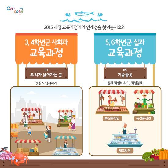 [크레존] 교사대상 진로체험 콘텐츠_카드뉴스_죽도시장(해양산업)4