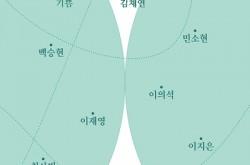 [강원][KT&G상상마당] 첫번째 야외조각 프로젝트 (시간의 풍경)