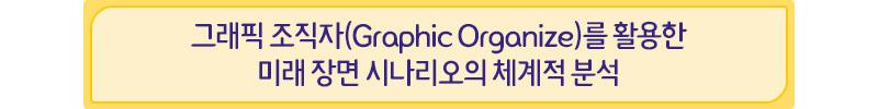 그래픽 조직자(Graphic Organize)를 활용한 미래 장면 시나리오의 체계적 분석
